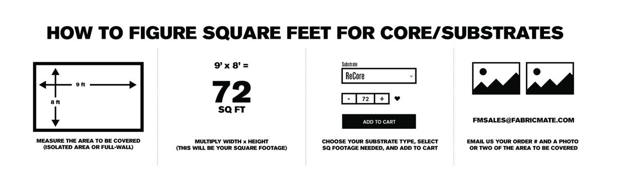 How to Figure Square Feet for Backing and Substrates